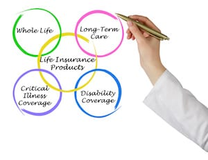 difference between term, whole and universal life insurance