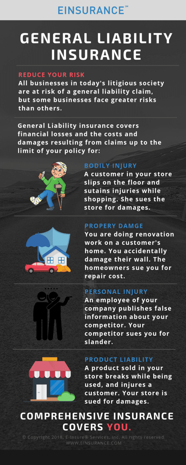 general liability insurance infographics